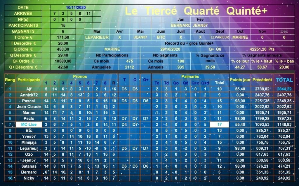 Résultats du Mardi 10/11/2020 Tqq_d681