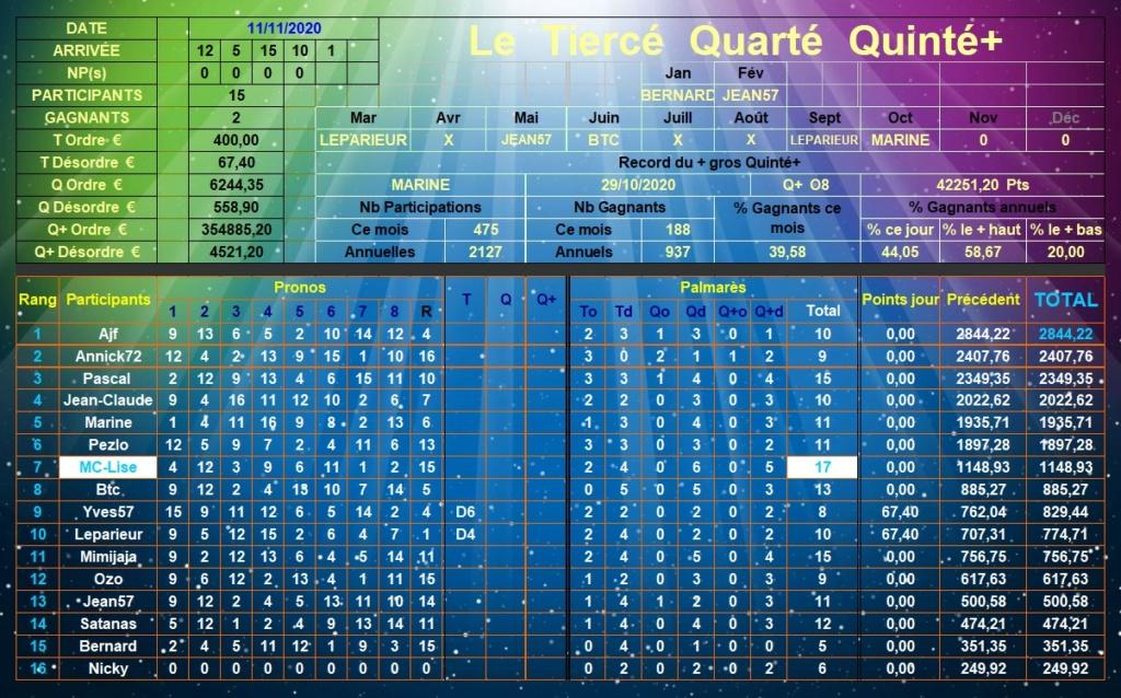 Résultats du Mercredi 11/11/2020 Tqq_d682