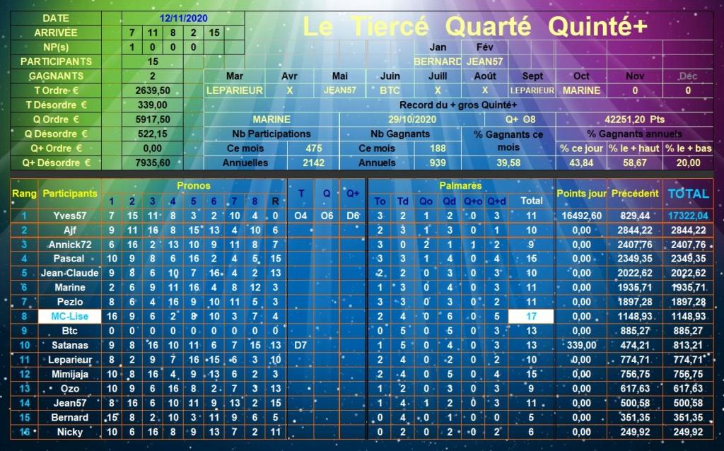 Résultats du Jeudi 12/11/2020 Tqq_d683