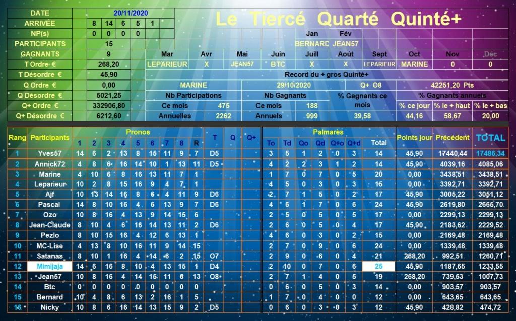Résultats du Vendredi 20/11/2020 Tqq_d691