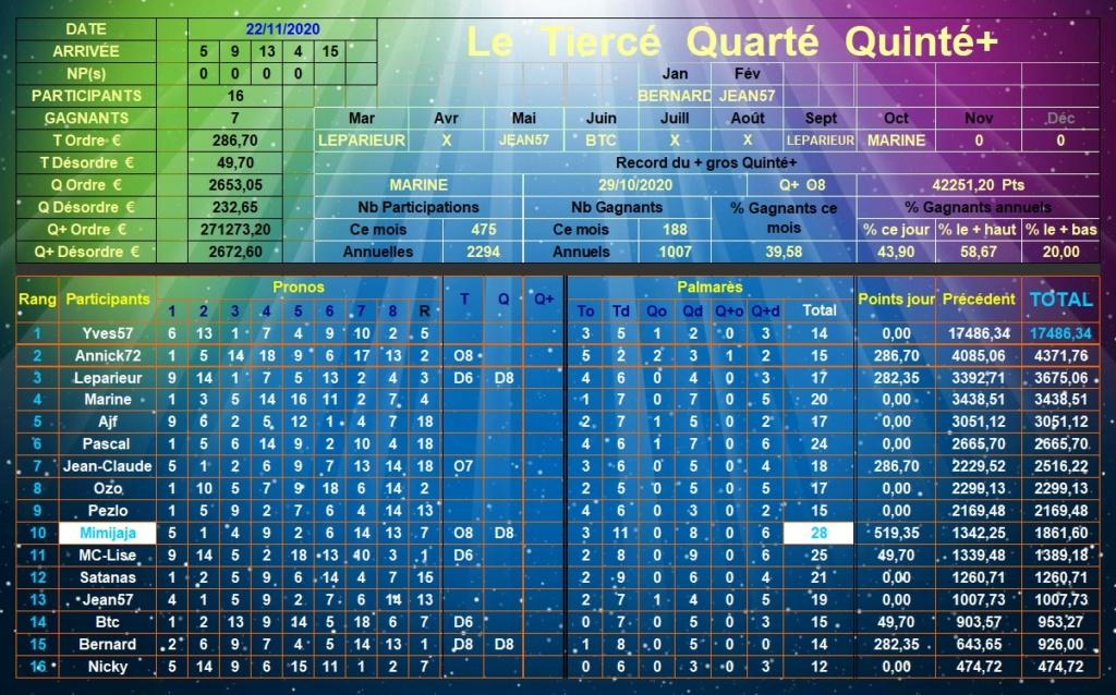 Résultats du Dimanche 22/11/2020 Tqq_d693