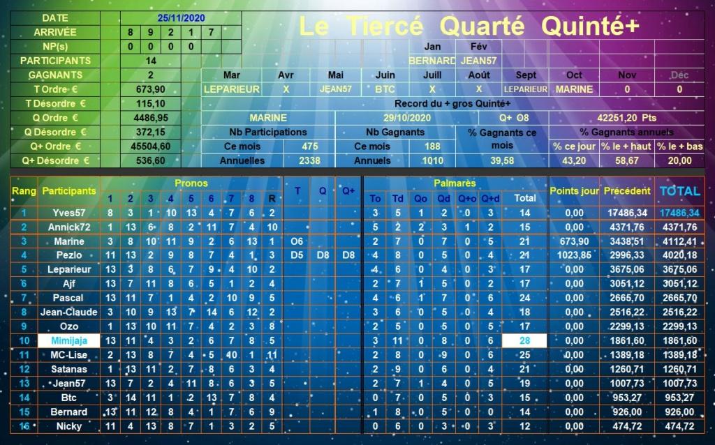 Résultats du Mercredi 25/11/2020 Tqq_d696
