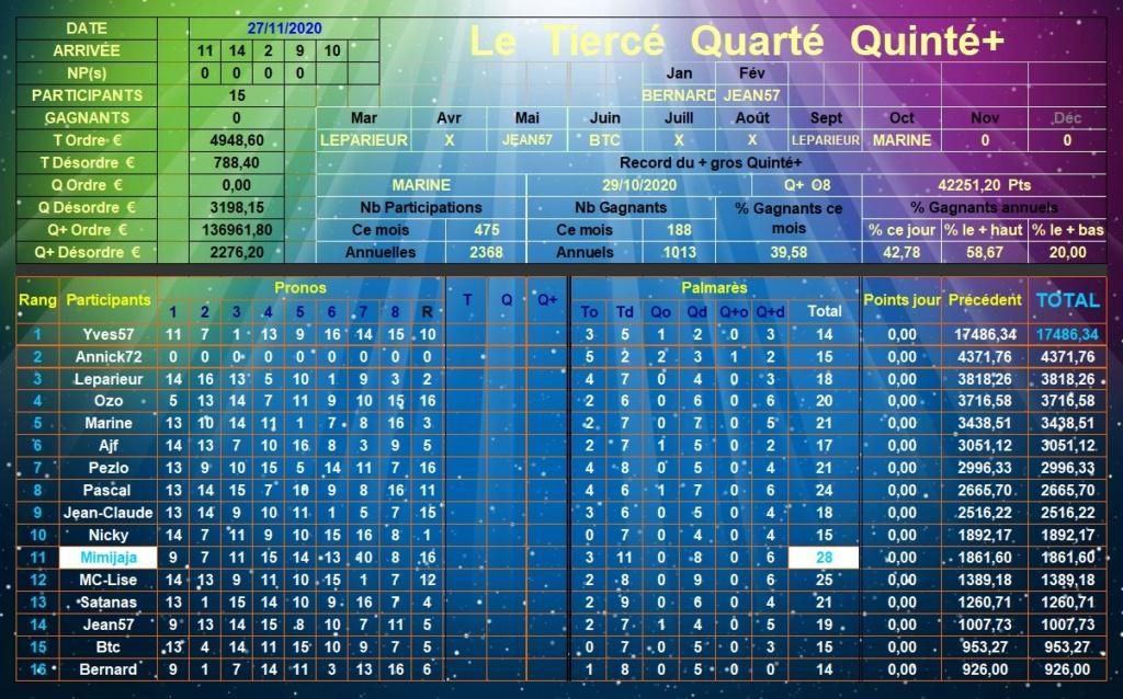 Résultats du Vendredi 27/11/2020 Tqq_d698