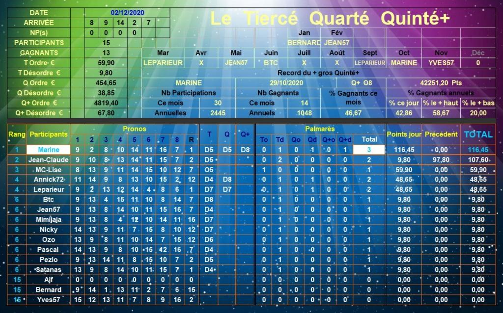 Résultats du Mercredi 02/12/2020 Tqq_d703