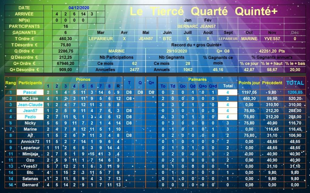 Résultats du Vendredi 04/12/2020 Tqq_d705