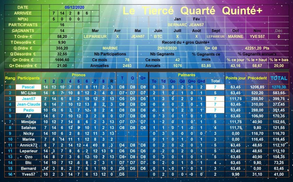 Résultats du Samedi 05/12/2020 Tqq_d706