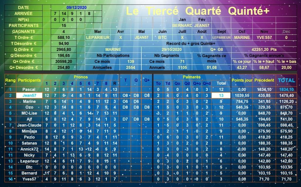 Résultats du Mercredi 09/12/2020 Tqq_d710