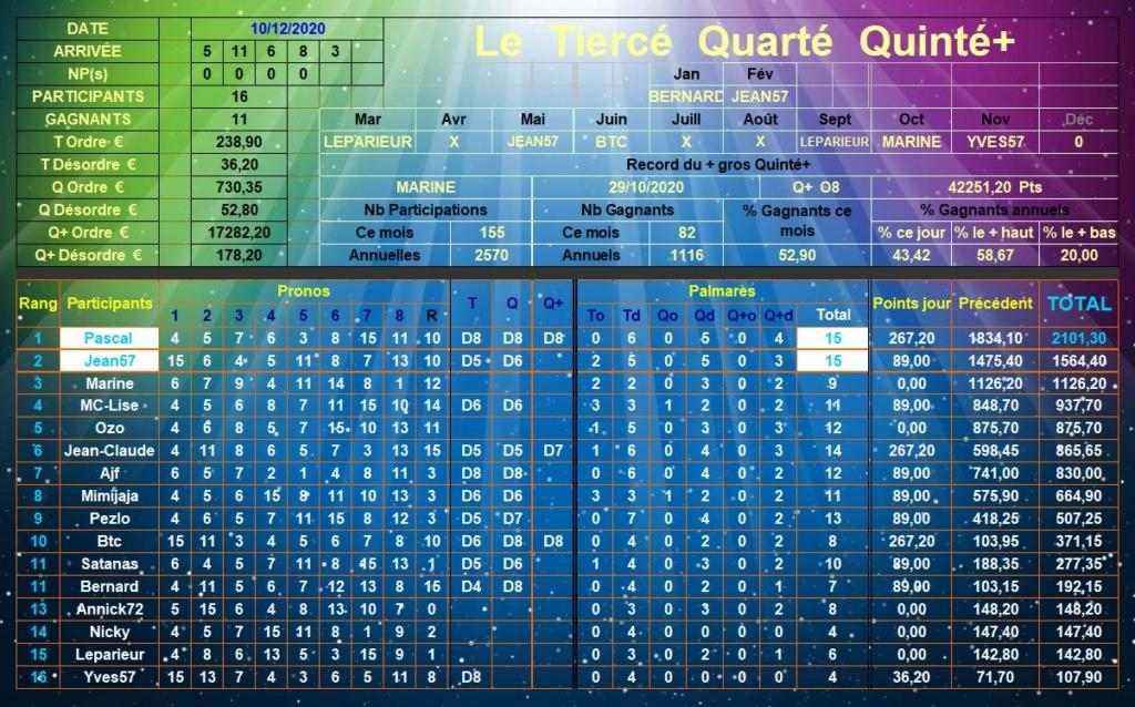 Résultats du Jeudi 10/12/2020 Tqq_d711