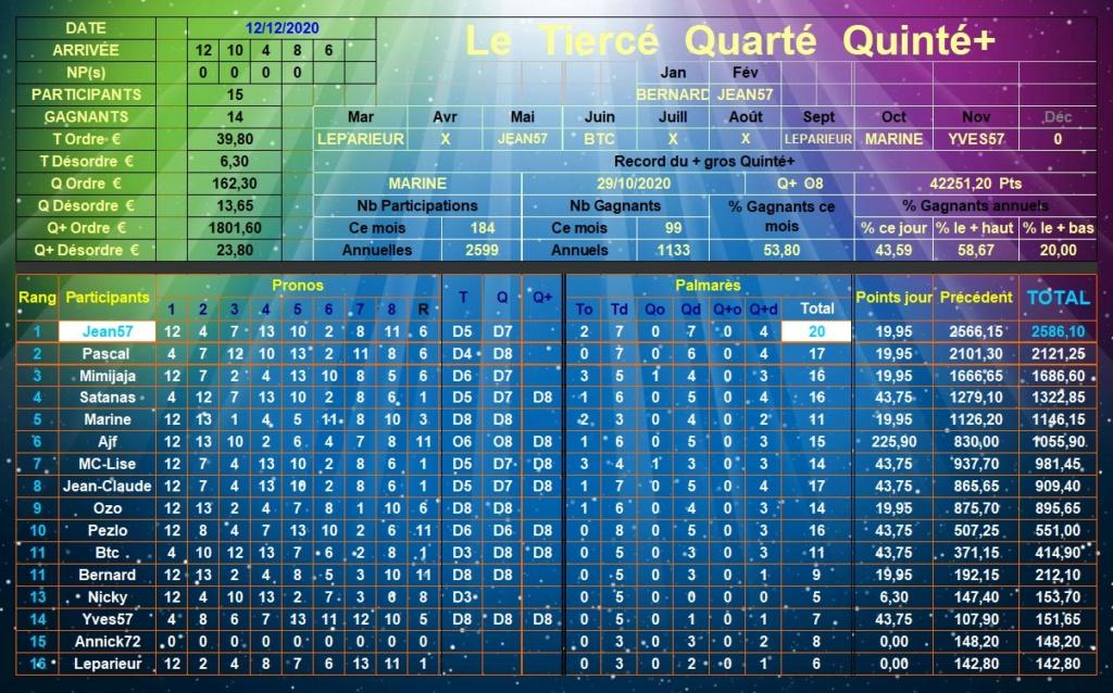 Résultats du Samedi 12/12/2020 Tqq_d713