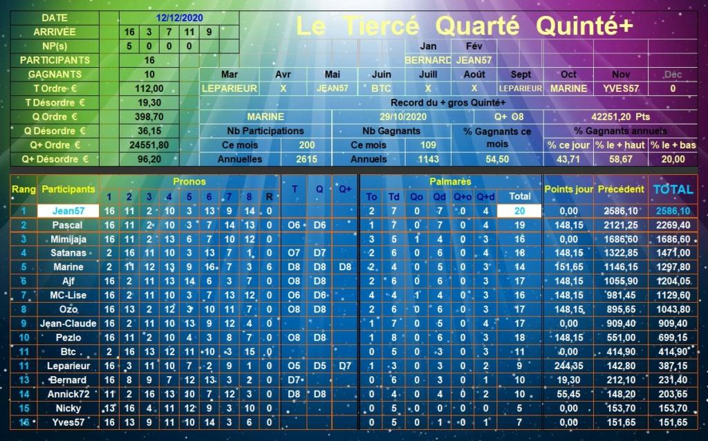 Résultats du Dimanche 13/12/2020 Tqq_d714