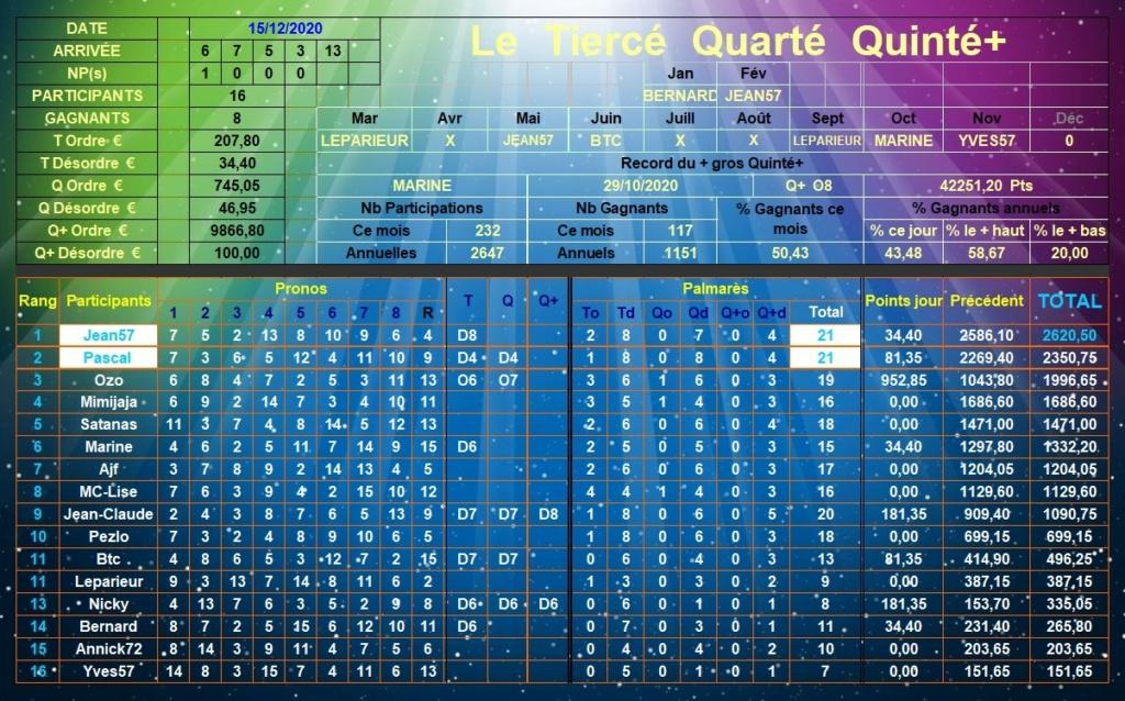 Résultats du Mardi 15/12/2020 Tqq_d716