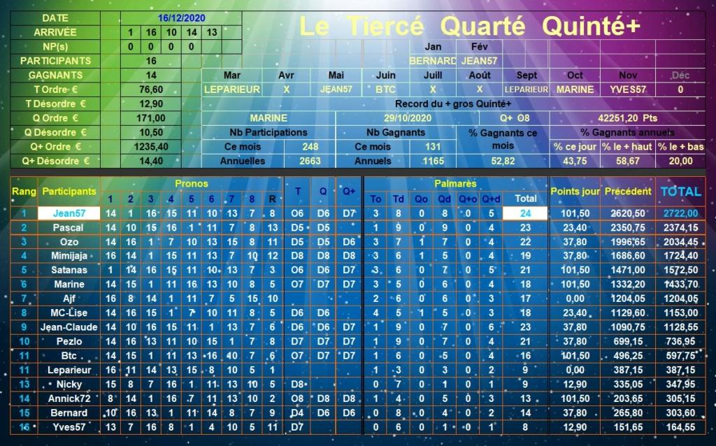 Résultats du Mercredi 16/12/2020 Tqq_d717