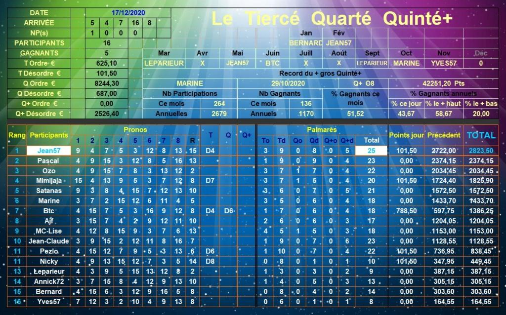 Résultats du Jeudi 17/12/2020 Tqq_d718