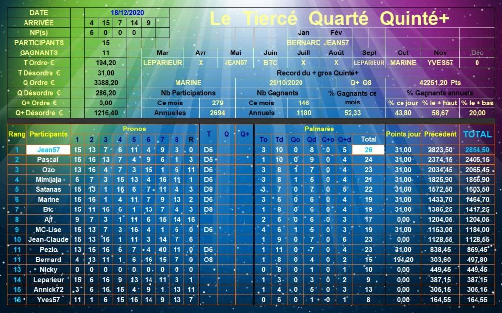 Résultats du Vendredi 18/12/2020 Tqq_d719