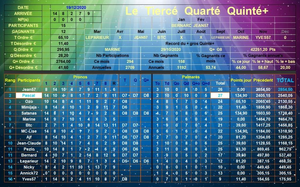 Résultats du Samedi 19/12/2020 Tqq_d720