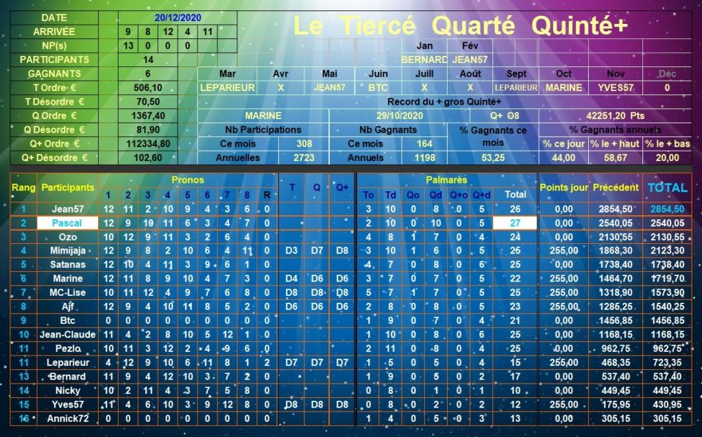 Résultats du Dimanche 20/12/2020 Tqq_d721