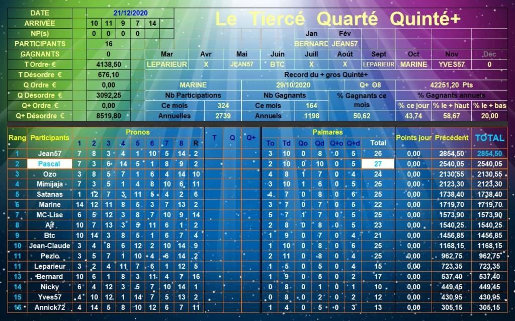 Résultats du Lundi 21/12/2020 Tqq_d722