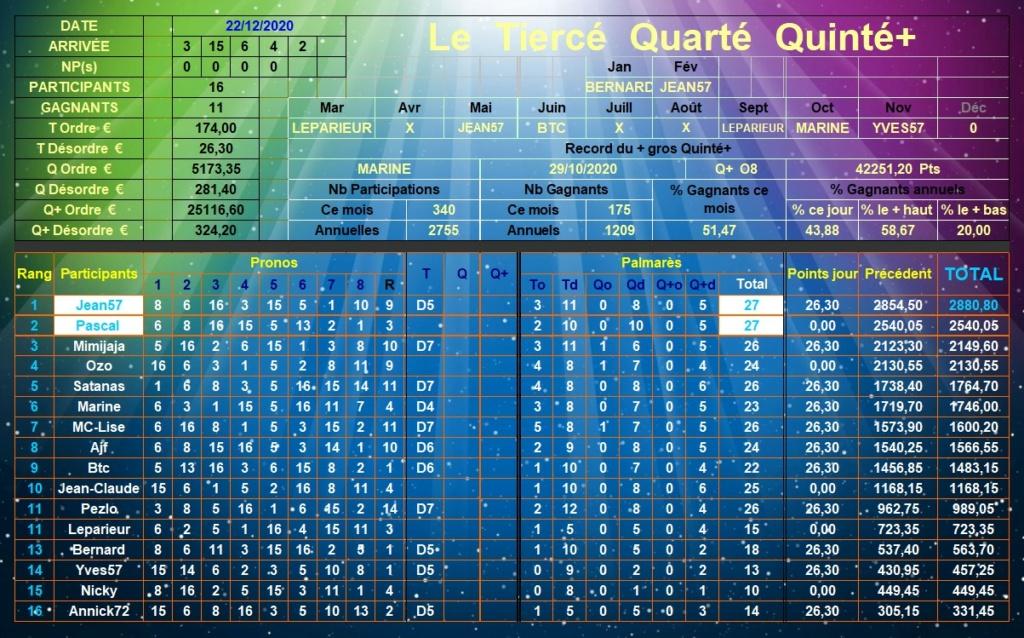 Résultats du Mardi 22/12/2020 Tqq_d723