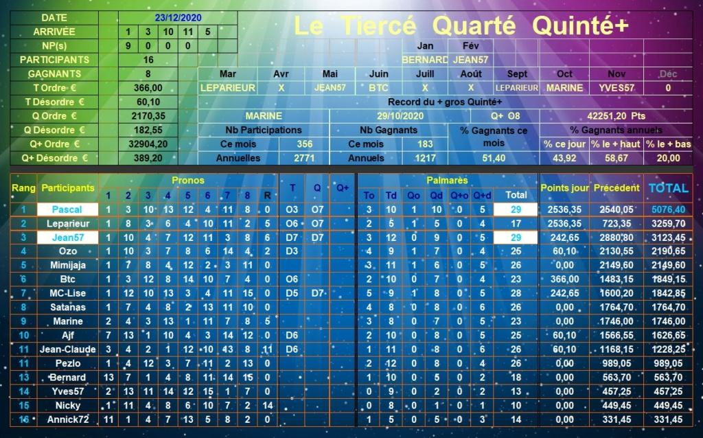 Résultats du Mercredi 23/12/2020 Tqq_d724