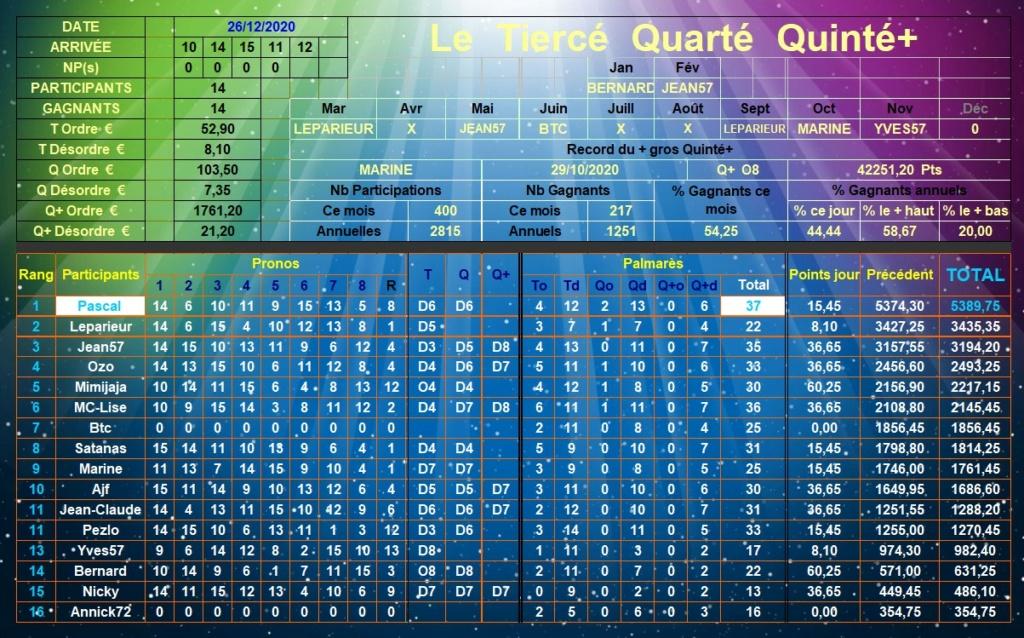 Résultats du Samedi 26/12/2020 Tqq_d727