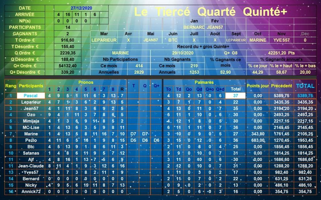 Résultats du Dimanche 27/12/2020 Tqq_d728