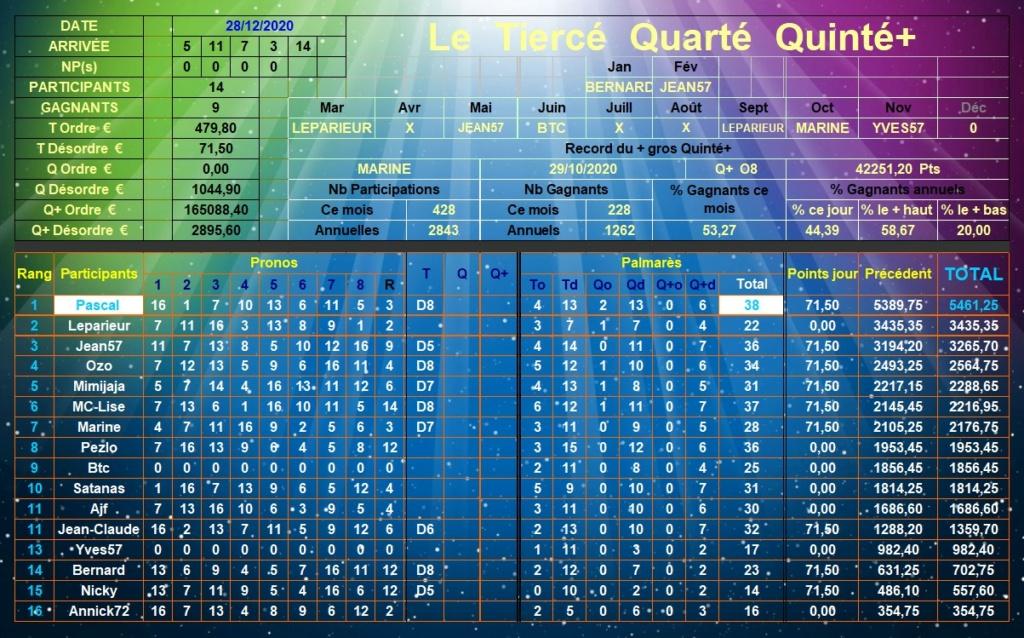 Résultats du Lundi 28/12/2020 Tqq_d729