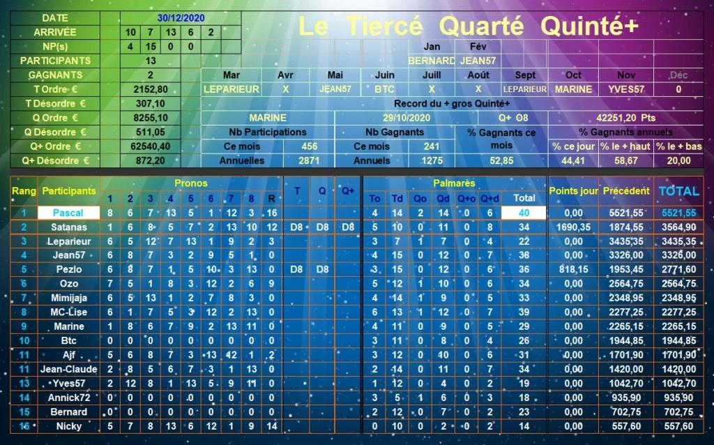 Résultats du Mercredi 30/12/2020 Tqq_d731