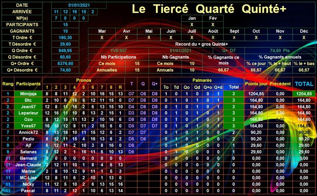 Résultats du Vendredi 01/01/2021 Tqq_d734