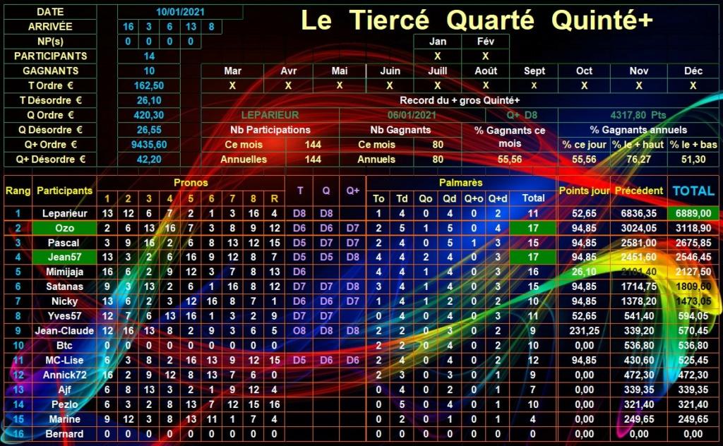 Résultats du Dimanche 10/01/2021 Tqq_d745