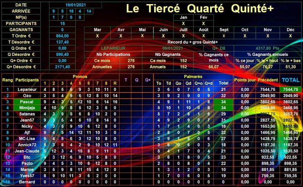Résultats du Mardi 19/01/2021 Tqq_d754