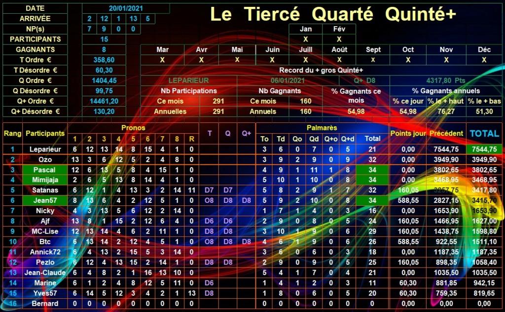 Résultats du Mercredi 20/01/2021 Tqq_d755