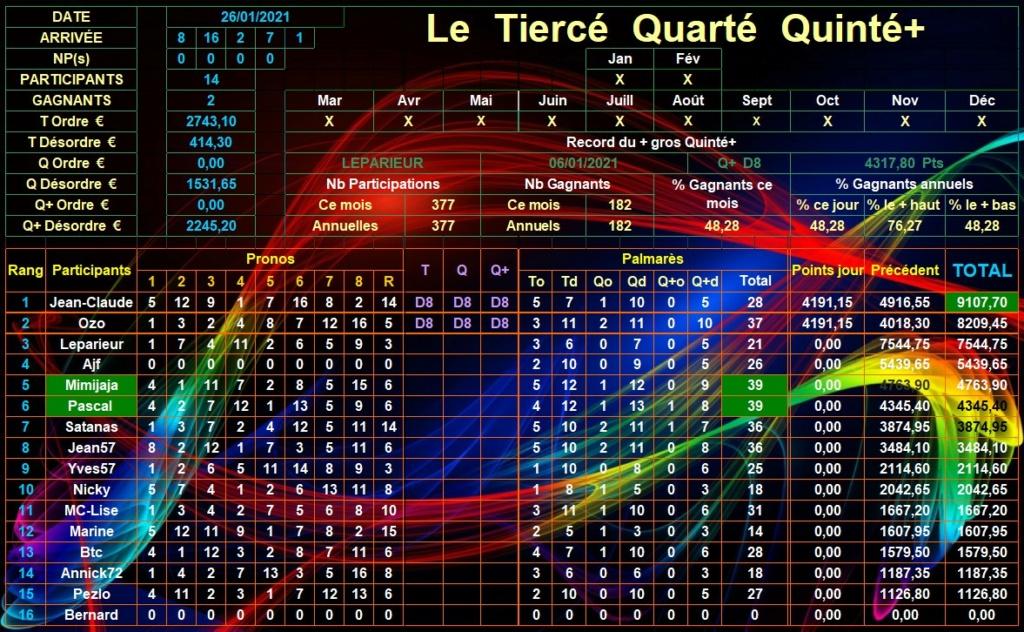 Résultats du Mardi 26/01/2021 Tqq_d761