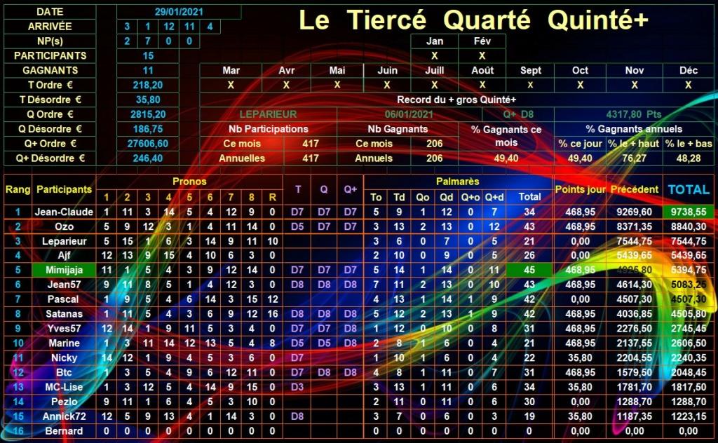 Résultats du Vendredi 29/01/2021 Tqq_d764