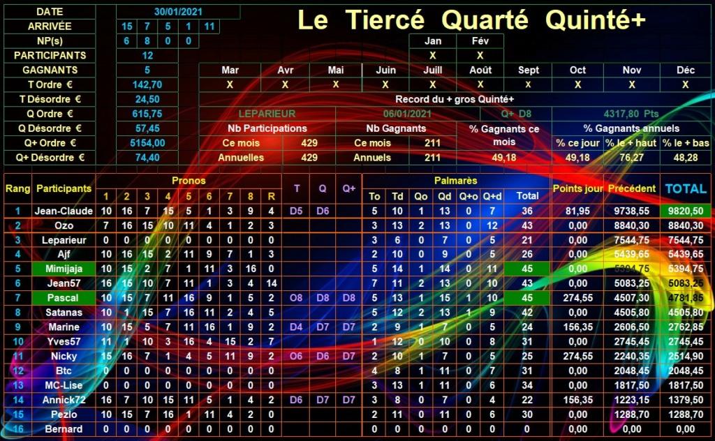 Résultats du Samedi 30/01/2021 Tqq_d765