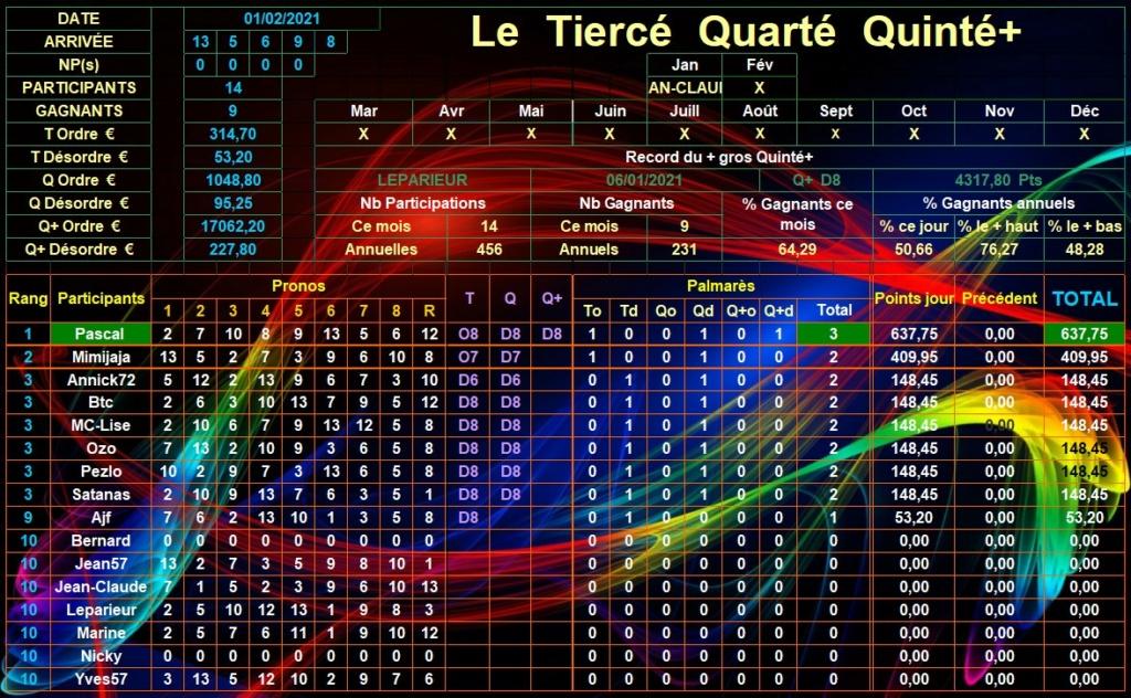 Résultats du Lundi 01/02/2021 Tqq_d767