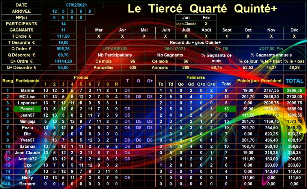 Résultats du Dimanche 07/02/2021 Tqq_d773