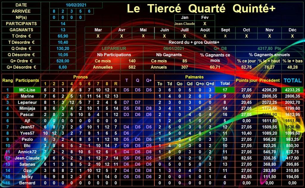 Résultats du Mercredi 10/02/2021 Tqq_d777