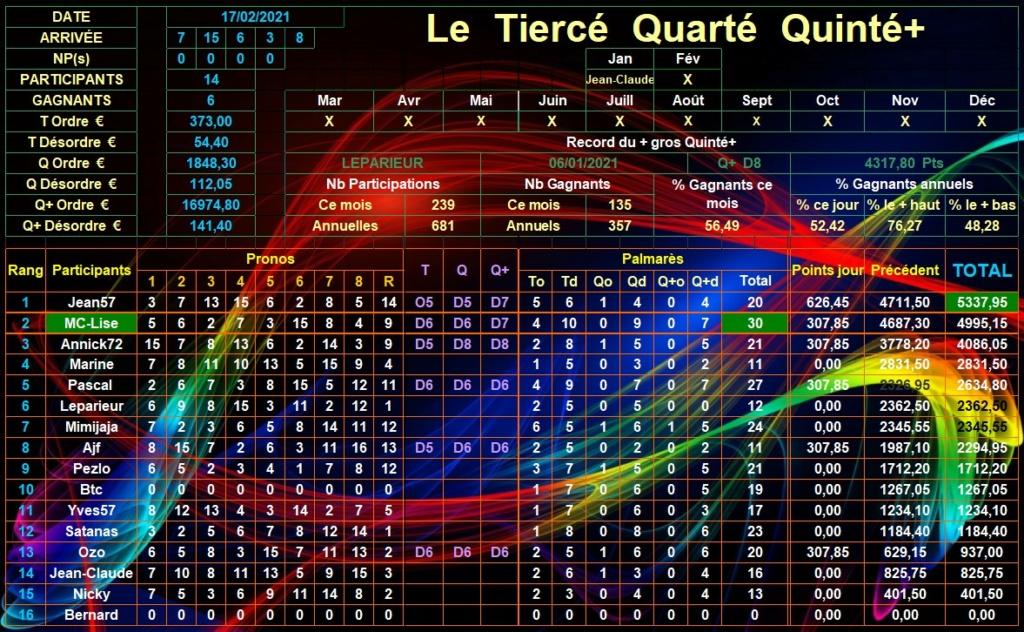 Résultats du Mercredi 17/02/2021 Tqq_d784