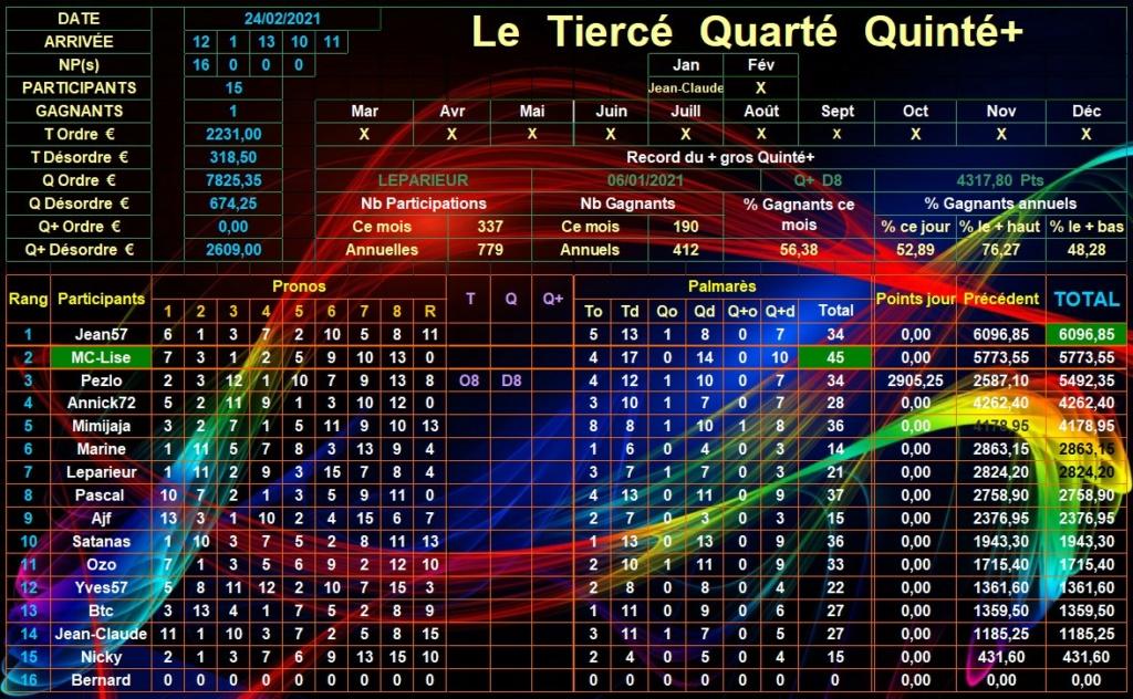 Résultats du Mercredi 24/02/2021 Tqq_d791