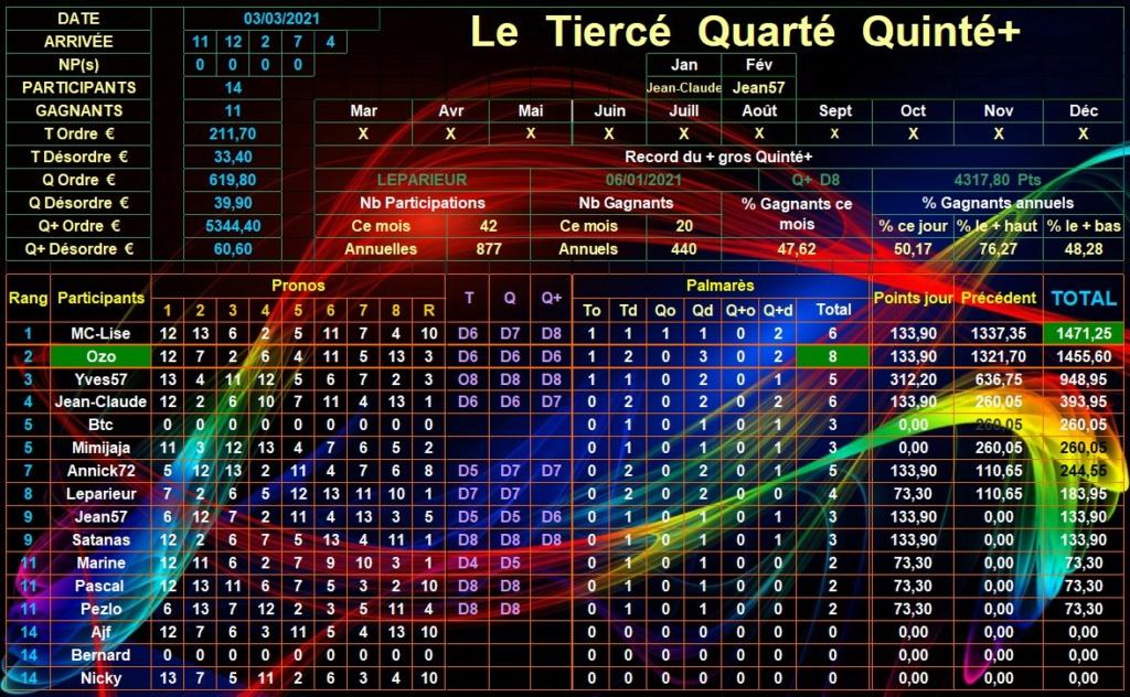 Résultats du Mercredi 03/03/2021 Tqq_d798
