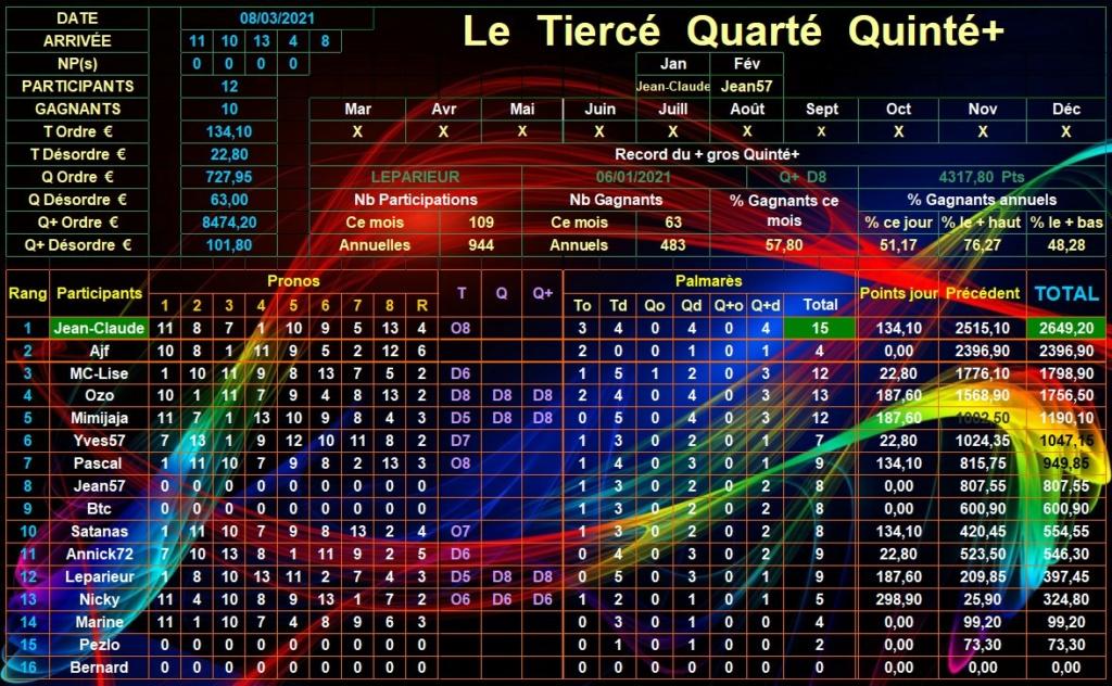 Résultats du Lundi 08/03/2021 Tqq_d803