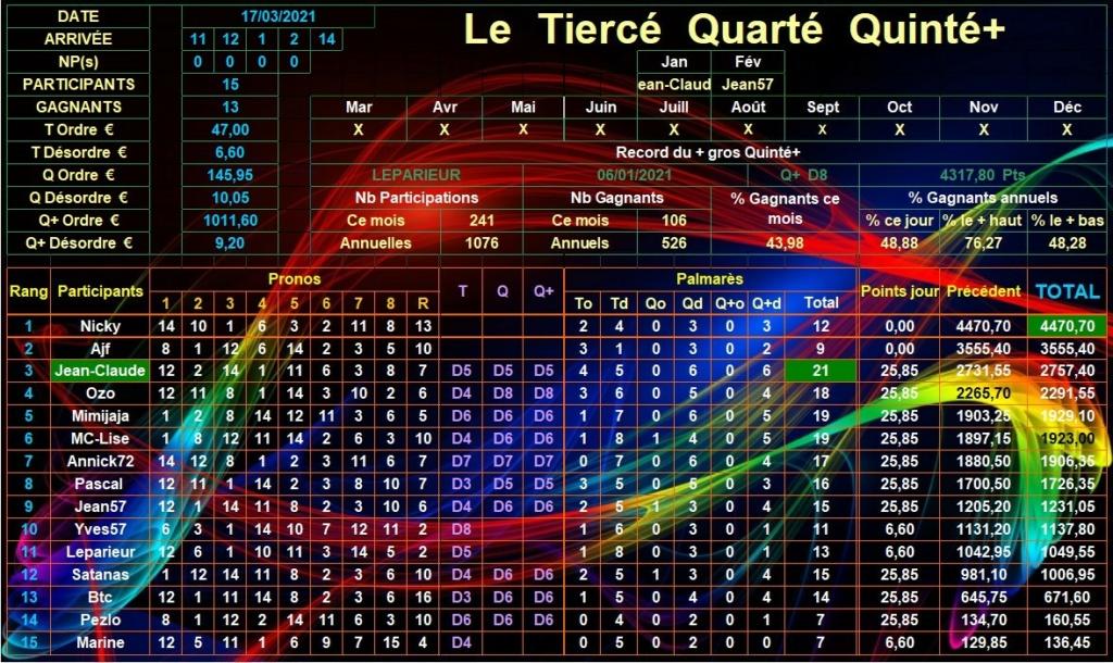 Résultats du Mercredi 17/03/2021 Tqq_d814