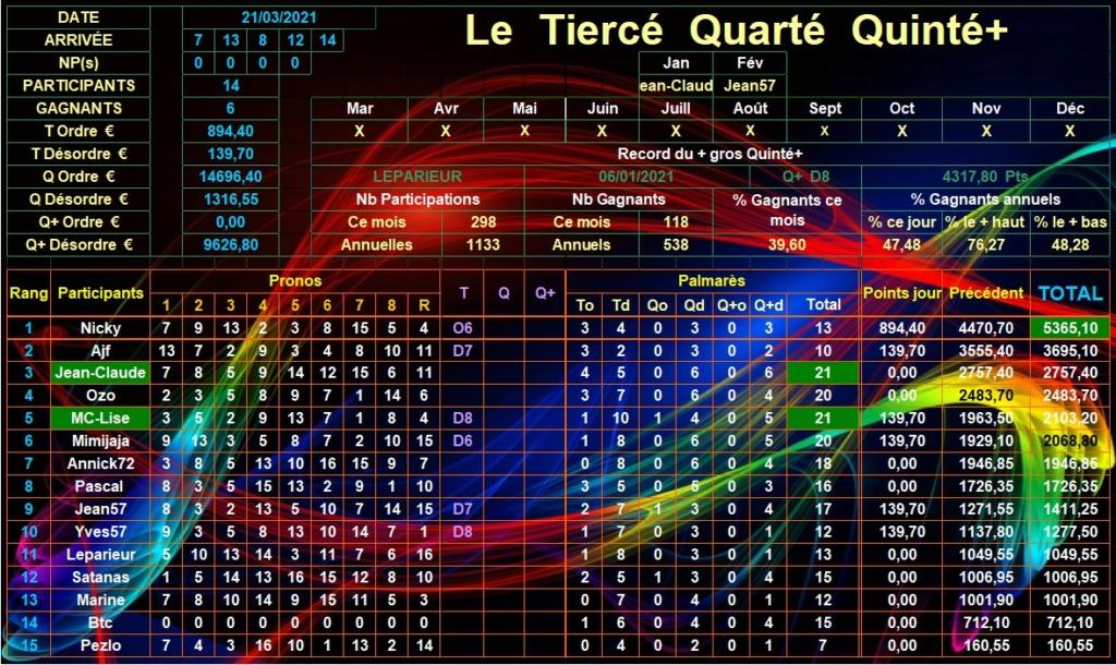 Résultats du Dimanche 21/03/2021 Tqq_d818