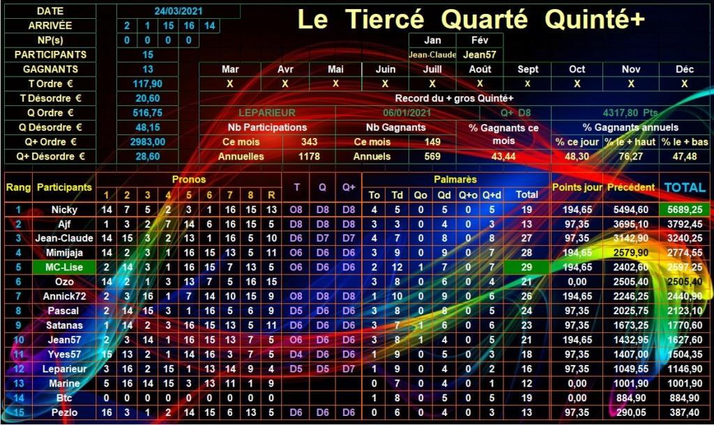 Résultats du Mercredi 24/03/2021 Tqq_d821