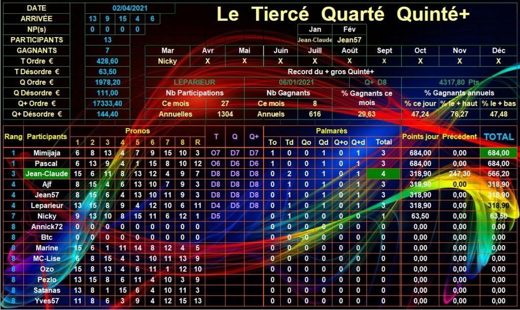 Résultats du Vendredi 02/04/2021 Tqq_d830