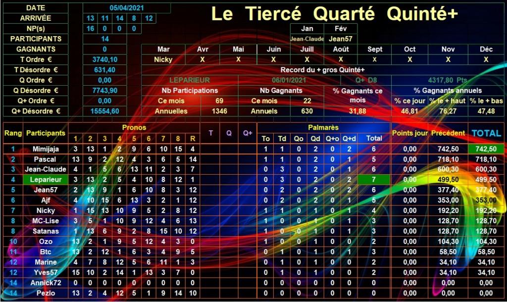 Résultats du Lundi 05/04/2021 Tqq_d833