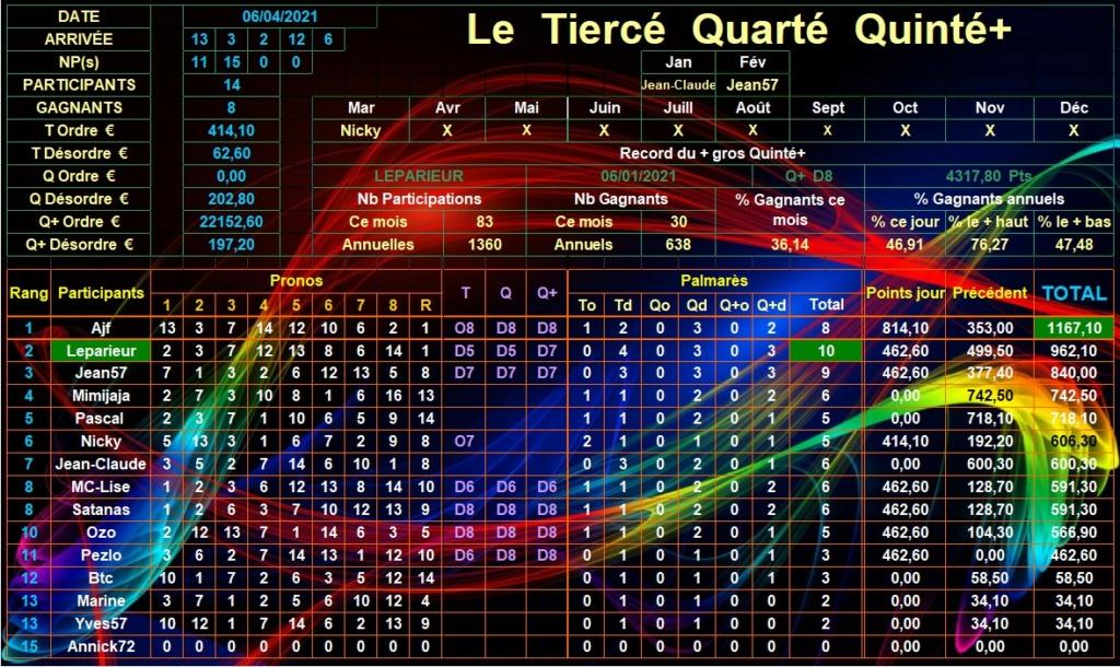 Résultats du Mardi 06/04/2021 Tqq_d834