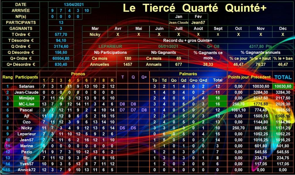 Résultats du Mardi 13/04/2021 Tqq_d841