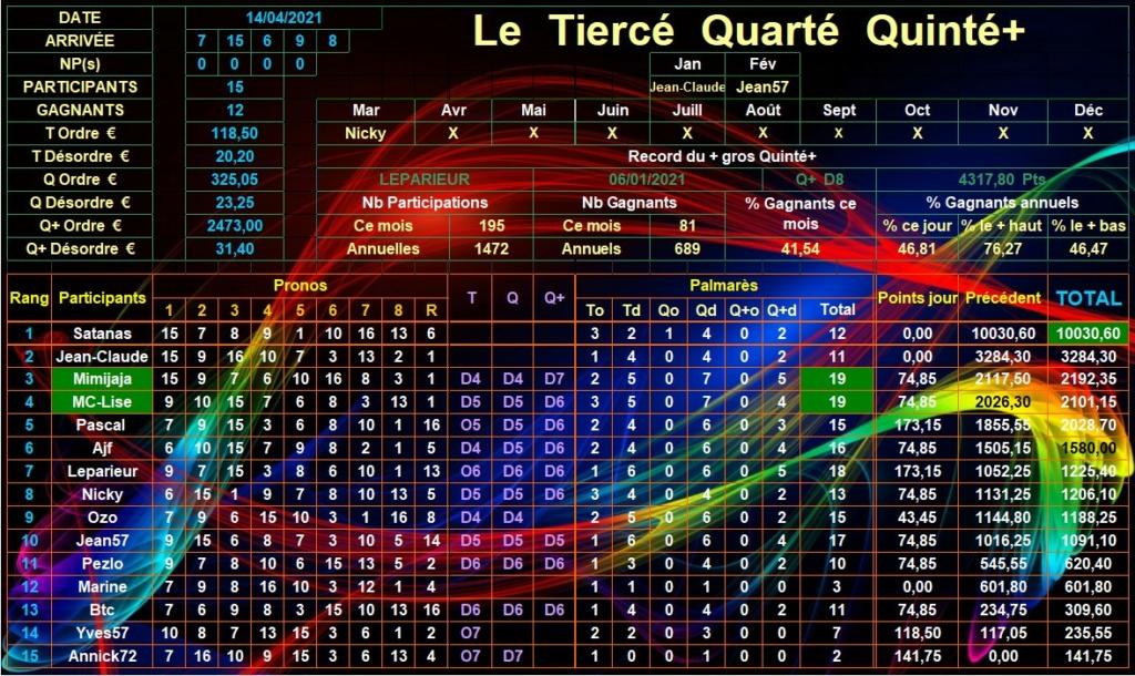 Résultats du Mercredi 14/04/2021 Tqq_d842