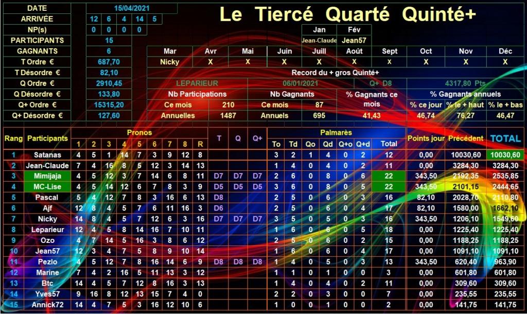 Résultats du Jeudi 15/04/2021 Tqq_d843